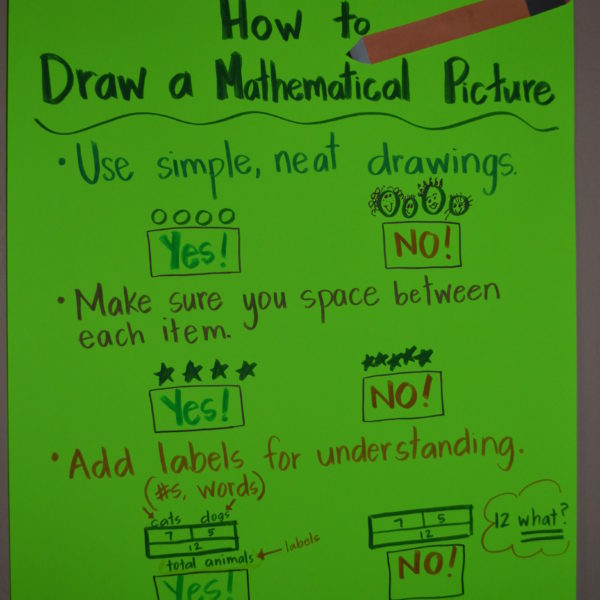 Guidelines for math pictures
