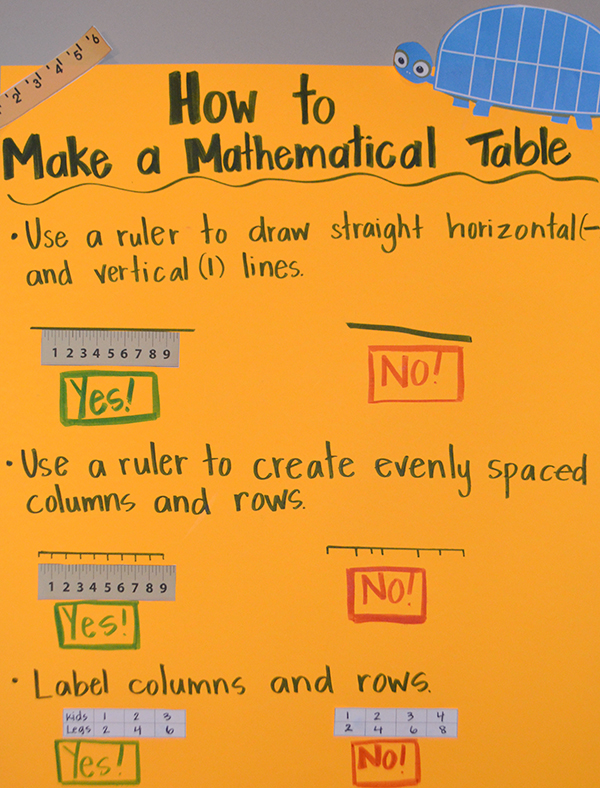 How to make a mathematical table_WEB