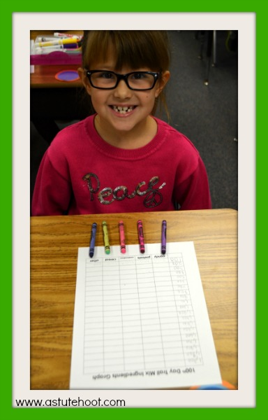 100th day snack graph