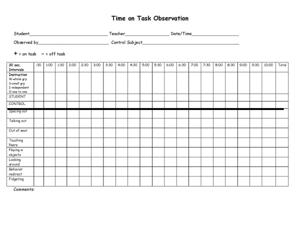 TimeOnTaskObservationChart-1_Page_2