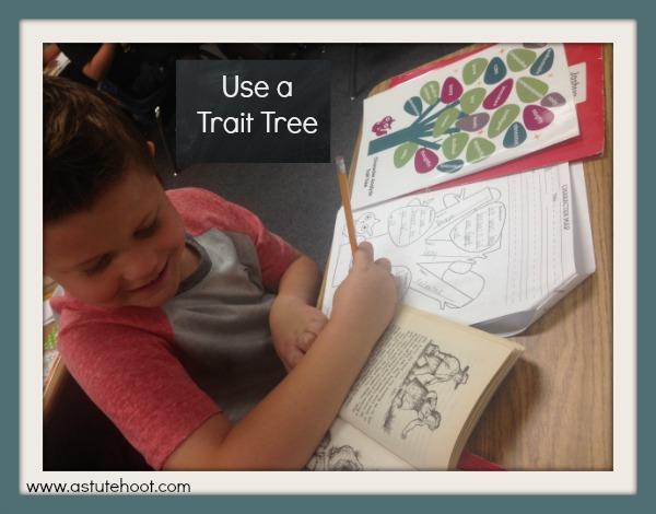 Use a Trait Tree